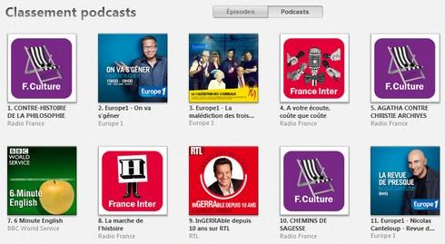 classement-podcasts