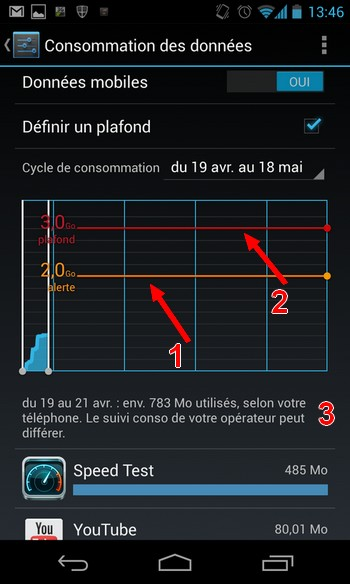 conso-donnees-android-alerte