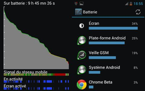 economiser-batterie-android