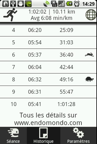 Endomondo stats de la course