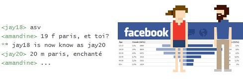 Chat sur Facebook