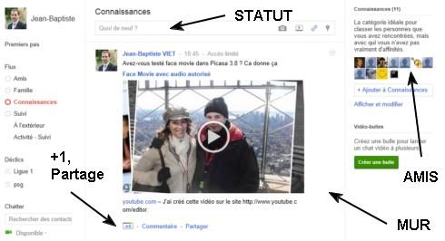 Google Facebook LIke