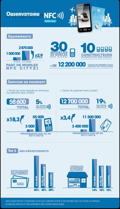 infographie-nfc