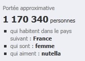 Nutella France femmes
