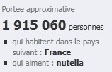 Nutella France