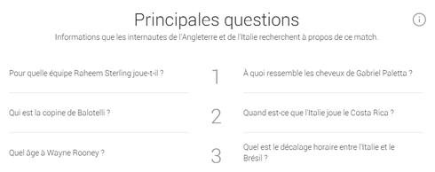 questions-ita-ang